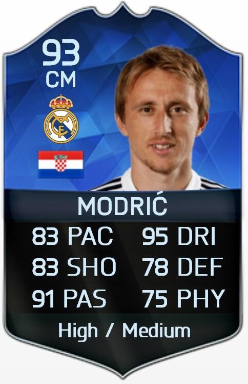 Modric FIFA 16 TOTY