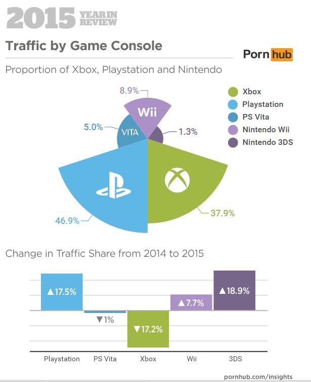 Porn-Traffic