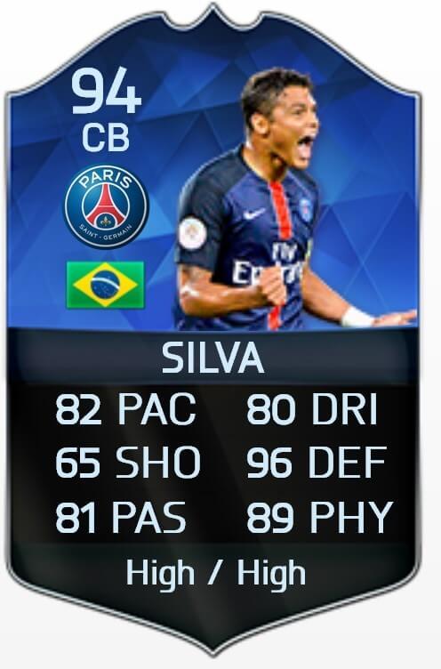 Silva FIFA 16 TOTY
