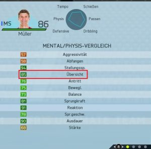 FIFA 16-Müller-Stats