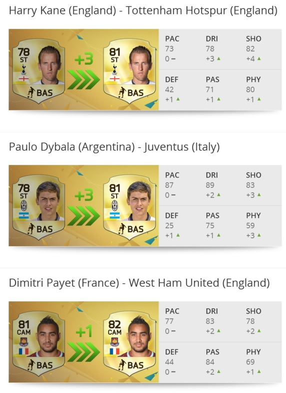 FIFA 16-Upgrades-Teil 2.1
