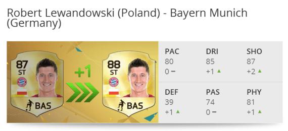 FIFA 16-Upgrades-Teil 2.2
