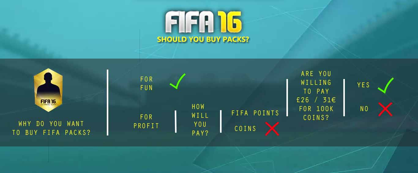 FIFA 16-Pack-Luck