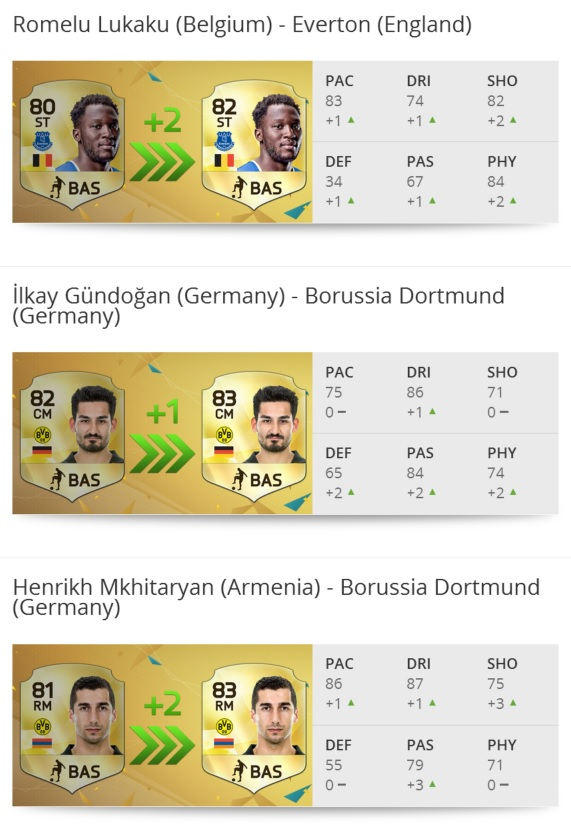 FIFA 16-Upgrades-Teil 2.3