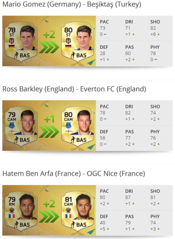 FIFA 16-Upgrades-Teil 3