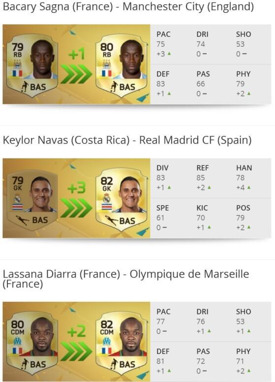 FIFA-16-Winter-Upgrades-Up1