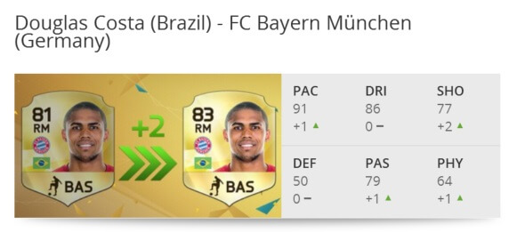 FIFA-16-Winter-Upgrades-Costa