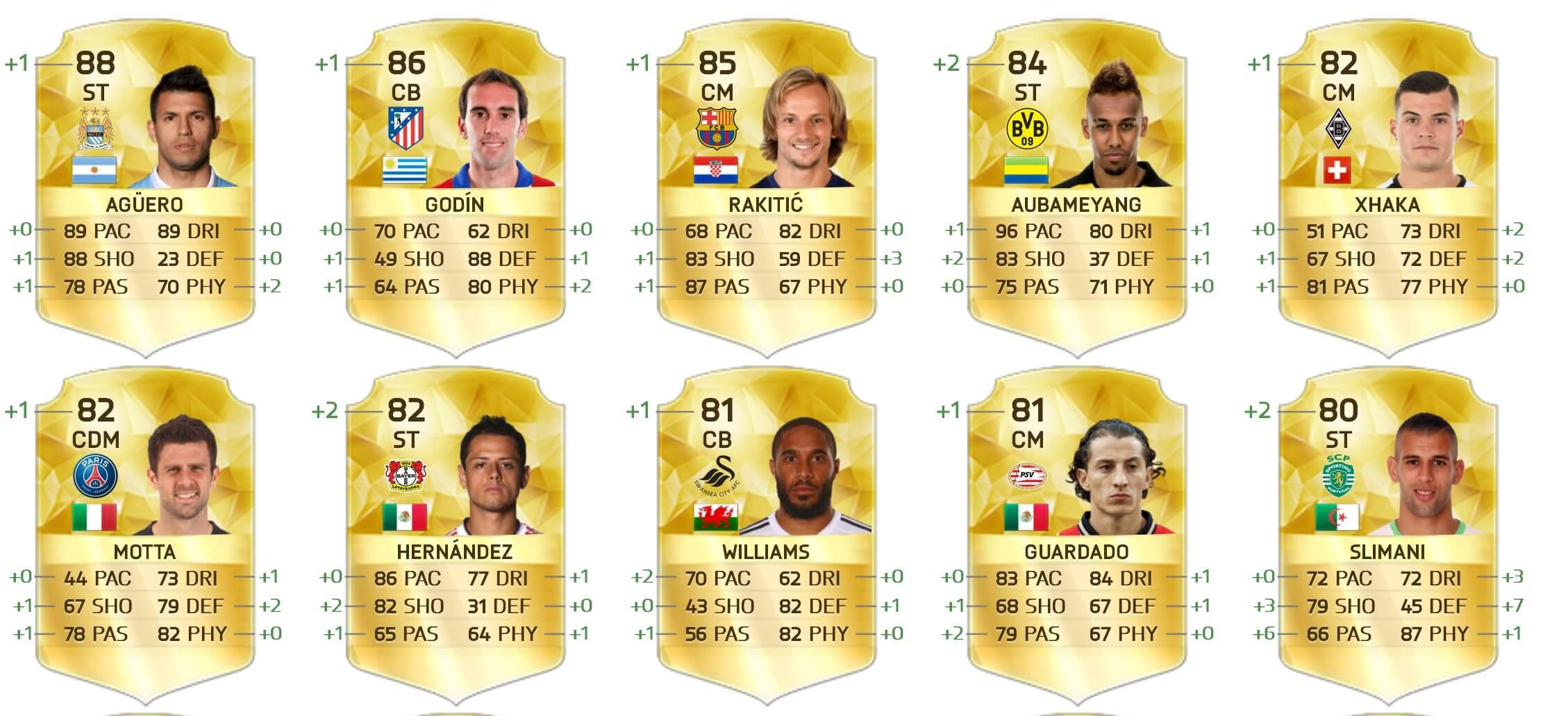 FIFA-16-Upgrades
