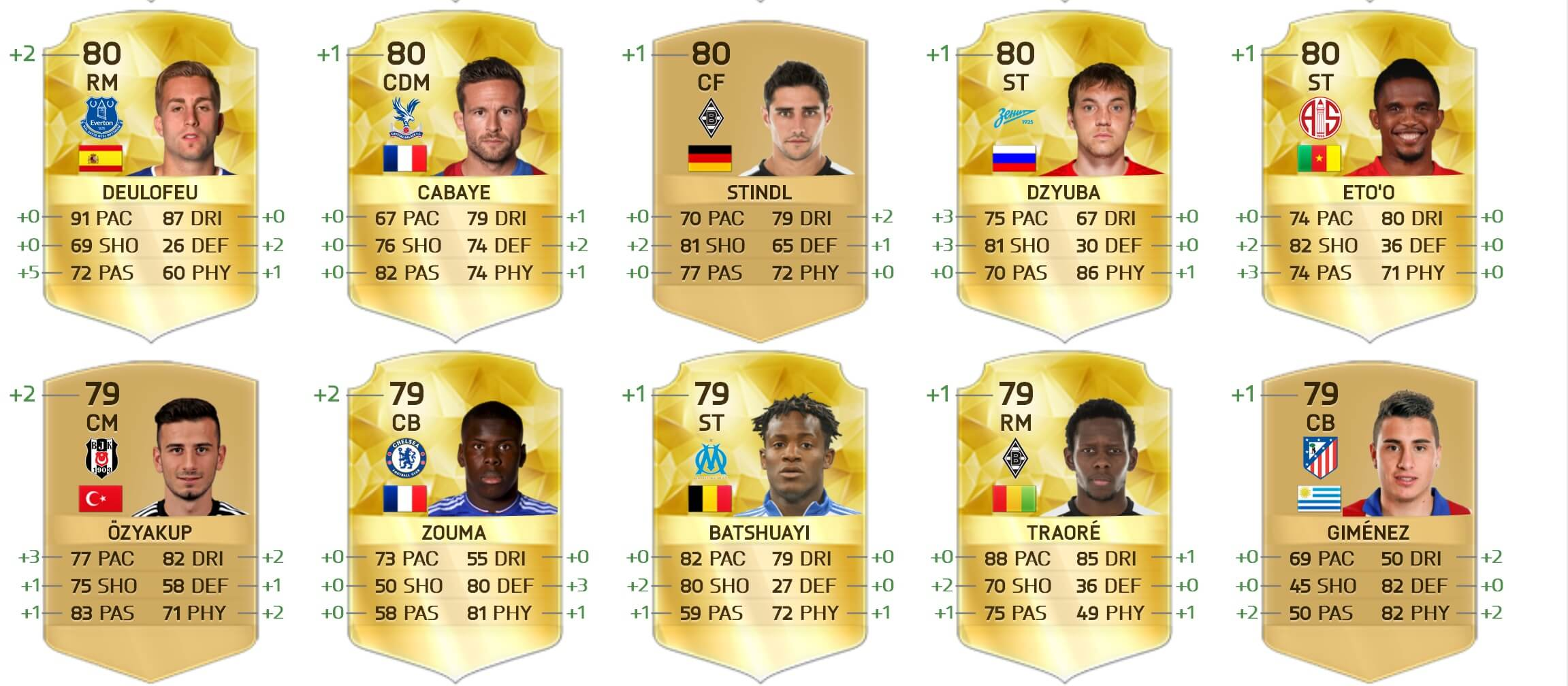 FIFA-16-Upgrades2