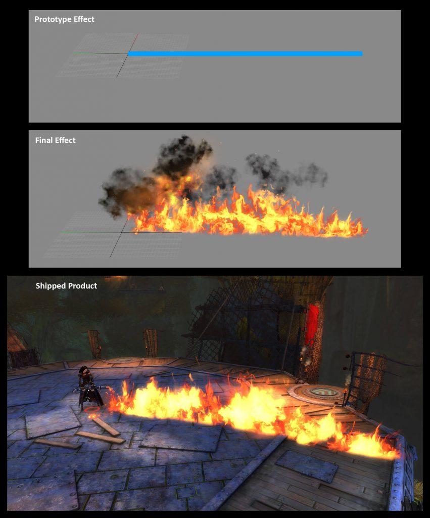 Guild Wars 2 Boss Fire Fight