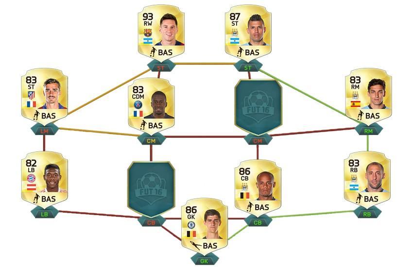 fifa-16-aufstellung