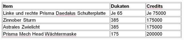 warframe-tabelle-1