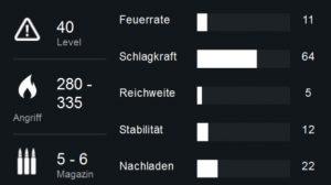 destiny-lord-der-woelfe-stats