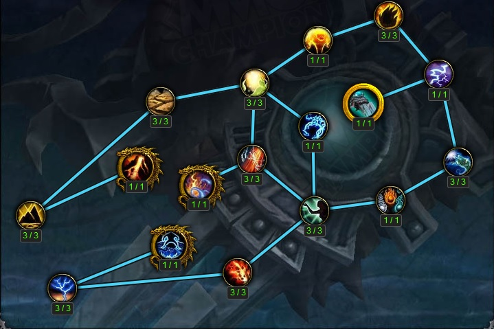 WoW Legion Artifact Fist of Ra-Den