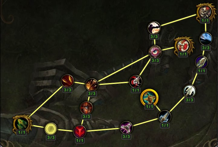 WoW Legion Artifact Thasdorah Legacy of the Windrunners