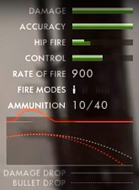 Battlefield 1 Kritische Treffer