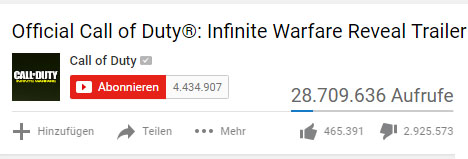Call of Duty Downvotes Dislikes 18.06.2016