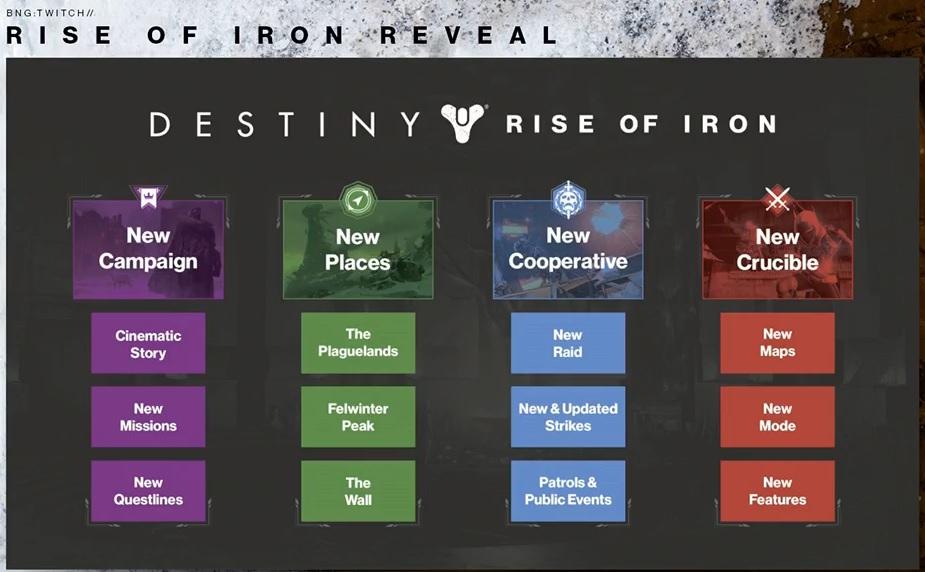 destiny-iron-neuerungen