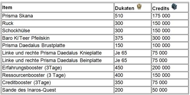 warframe-tabelle1