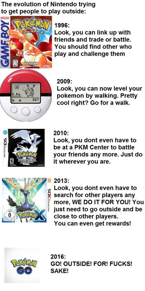 Pokemon GO Veränderung