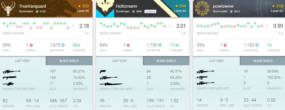 Destiny: Trials Report bald als App - Denn Wissen ist Macht