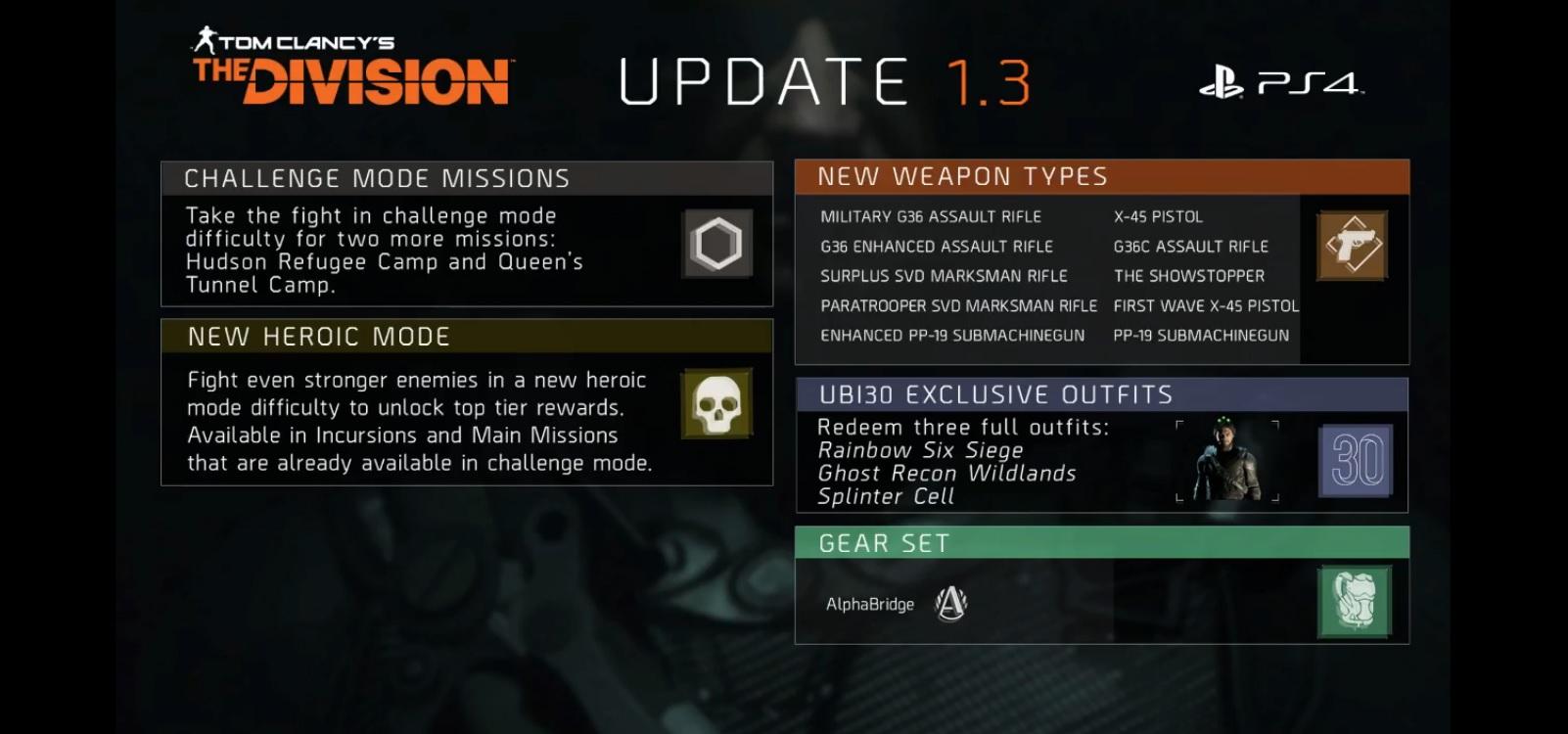 division-ps4-inhalte