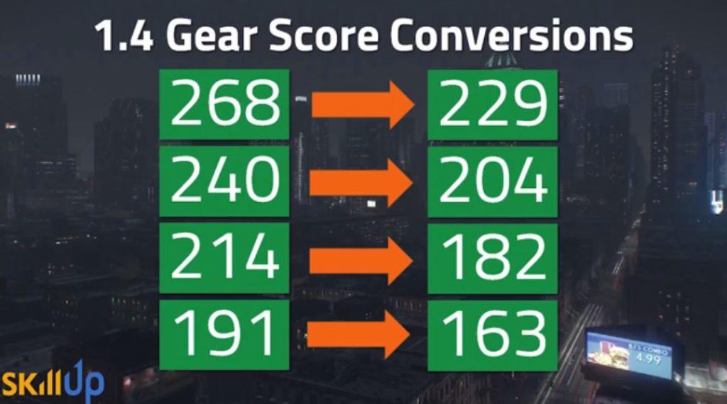 division-gear-änderung