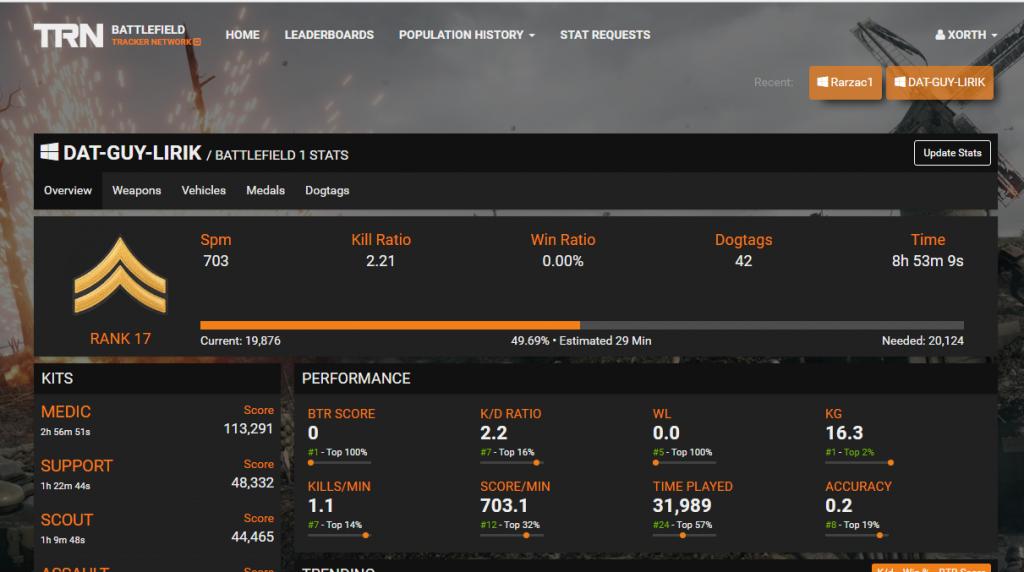 BF1 Profil Stats