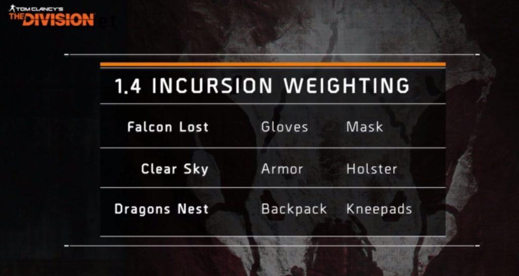 division-gear-sets-aenderungen
