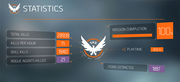 division-player-profil