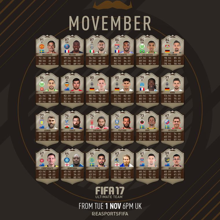 fifa-17-movember-cards