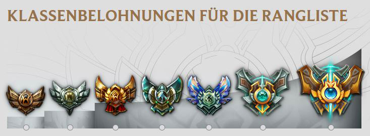 League of Legends Belohnungen Ranked