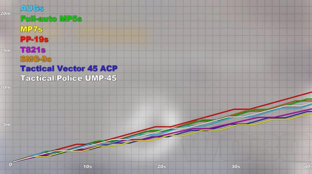 division-ump-stats
