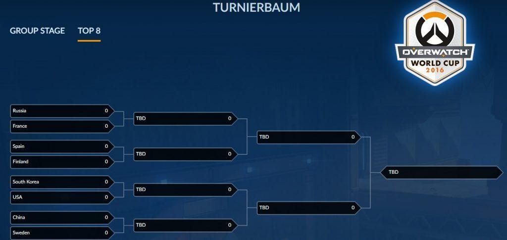 turnierbaum-overwatch