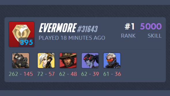 overwatch-evermore-skillrating