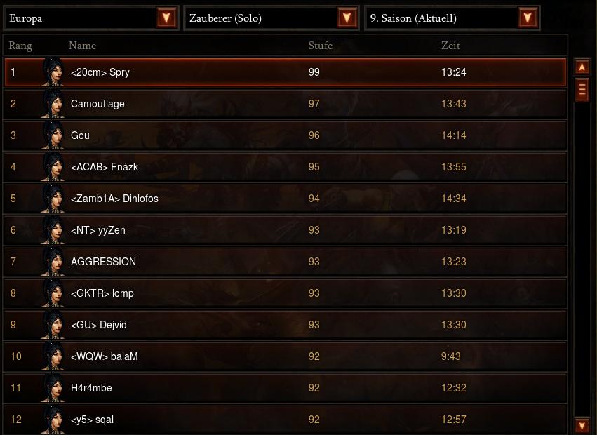 Diablo 3 Season 9 Zauberer Rangliste