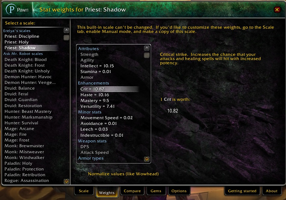 WoW Pawn Addon Stats Shadow Priest