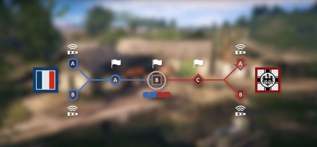 Battlefield 1 Frontlinien