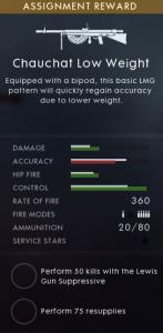 Battlefield 1 CTE Chauchat Low weight