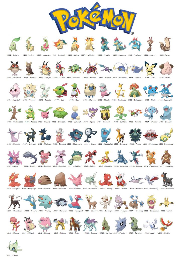 Pokemon GO 2. Generation Liste