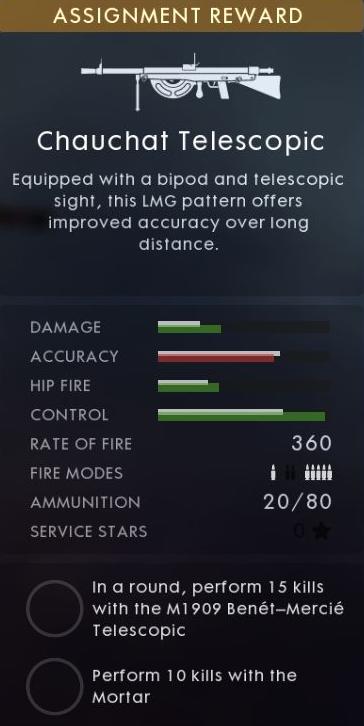 Battlefield 1 CTE Chauchat tele