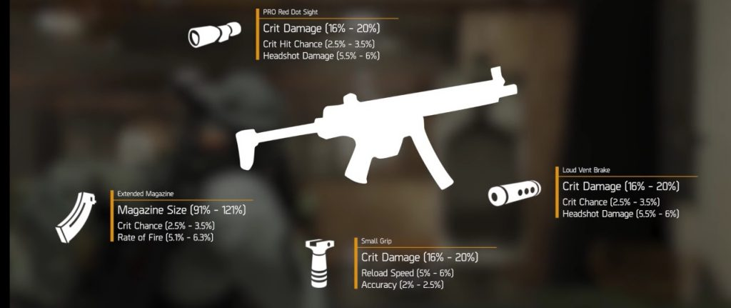 division-smg-mods