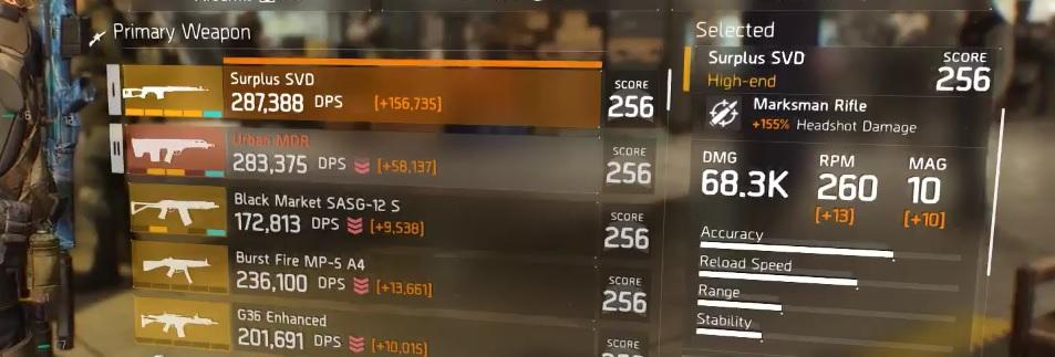division-surplus
