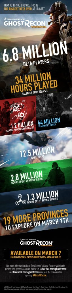 ghost recon beta statistiken