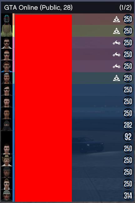 GTA 5 Online Hacker Rang 250