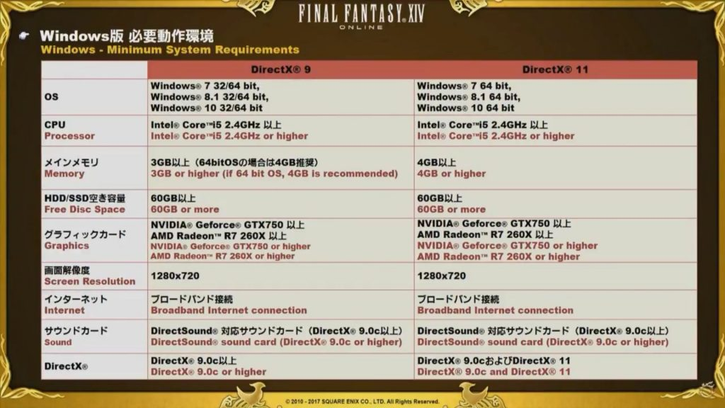 System Requirements Stormblood