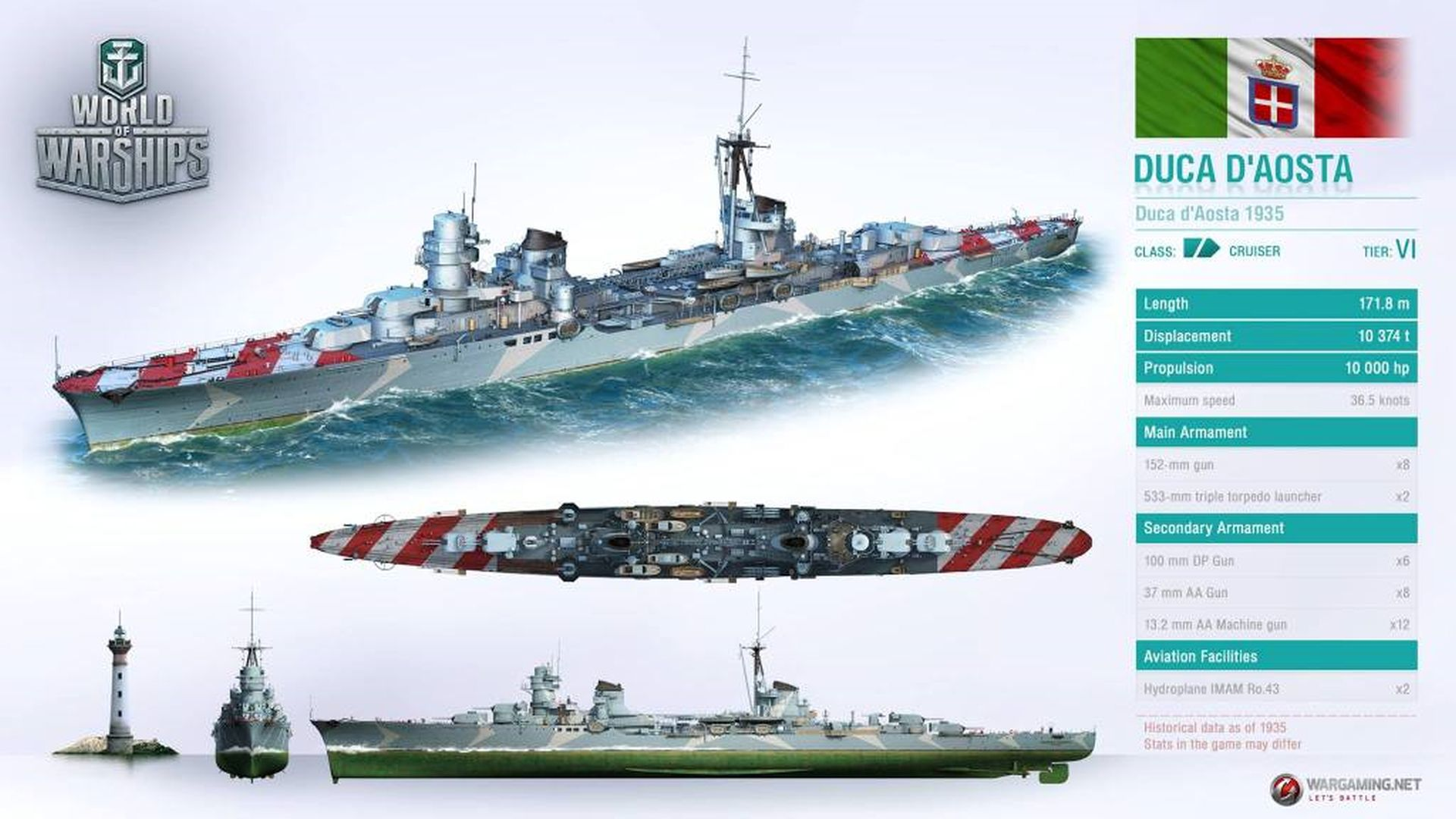 World of Warships duca d aosta
