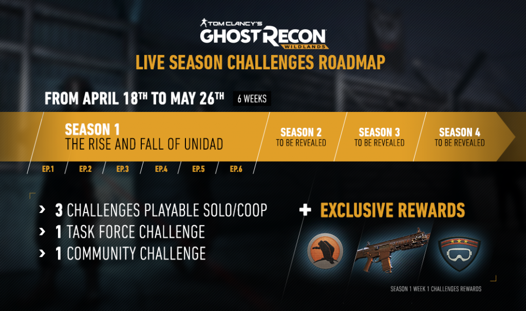 Ghost Recon Wildlands Live Season Roadmap