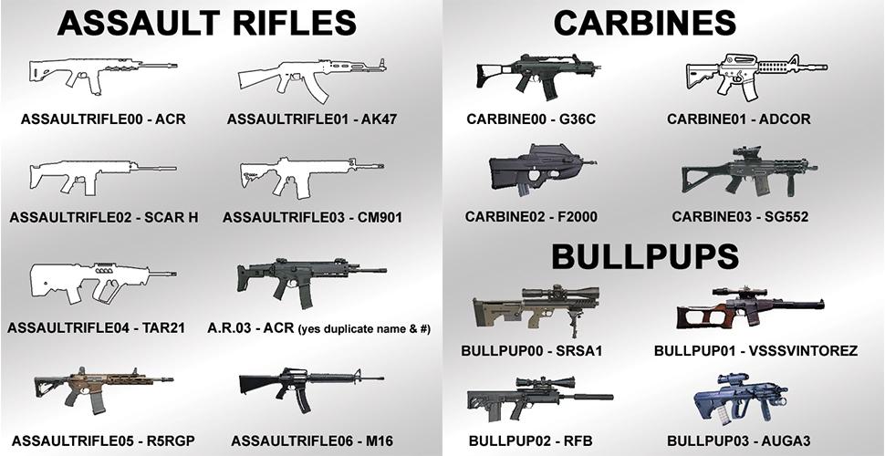 Wildlands PvP Carbine Bullpup