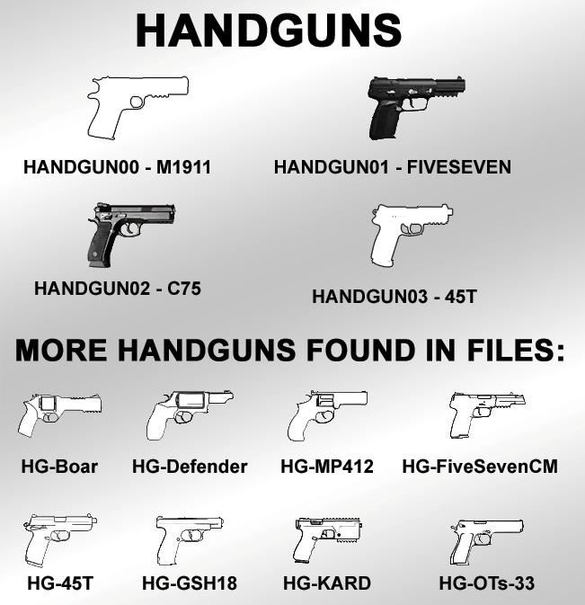 Wildlands PvP Handguns